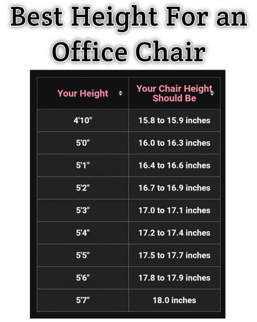 What is the best height for an office chair Ideal Chair Height Standard Desk Chair Height SeCoBuy